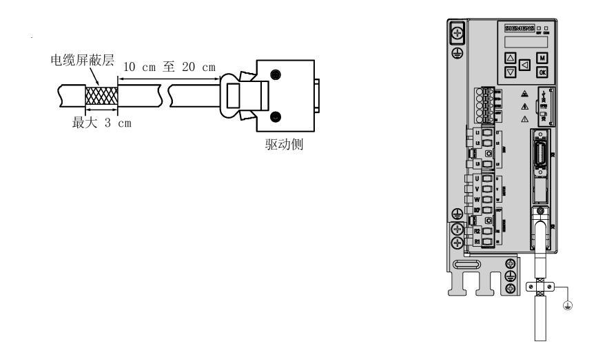 编码器电缆的屏蔽连接